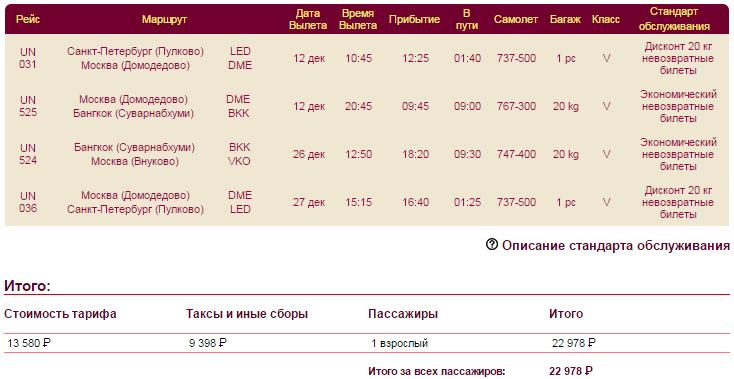 Билет на самолет санкт-петербург бухара сколько стоит